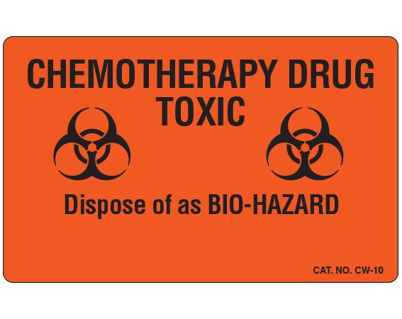 Dispose of as bio-hazard